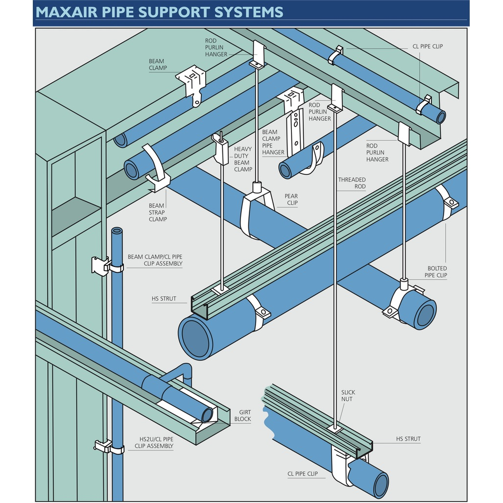 Maxair Pipe Support Systems